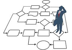 complicated pathology reporting workflow