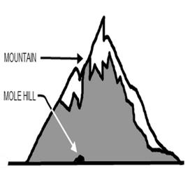 Mountain-Molehill_thumb